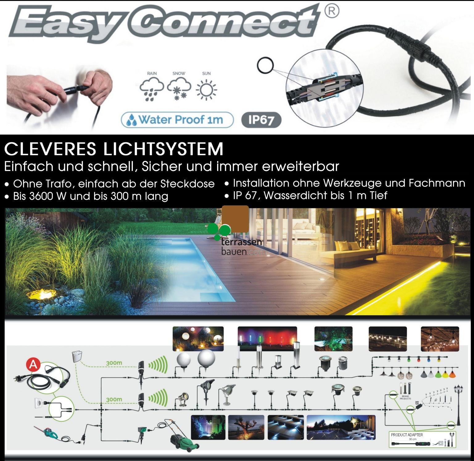 """EasyConnect Anschlusskabel """"E"""" Schukostecker (EU), 230VAC an EasyConnect"""